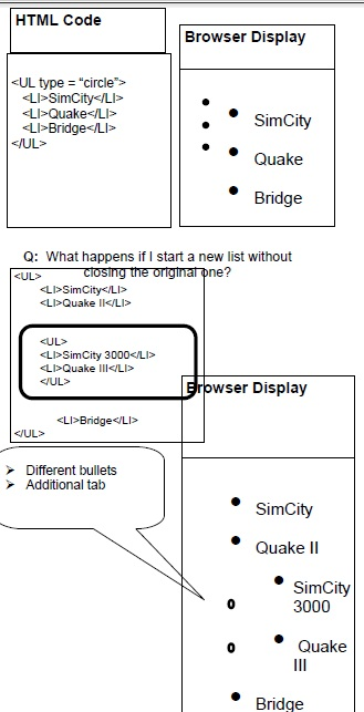 HTML Code & Browser Display 2